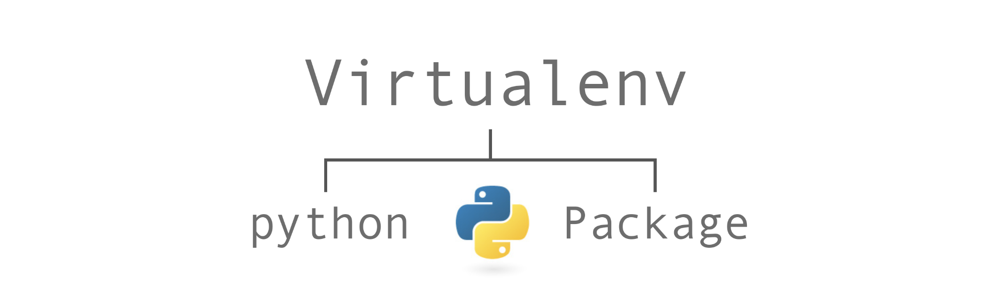 Container + Python 2 and Virtualenv: Does It Actually Work?
